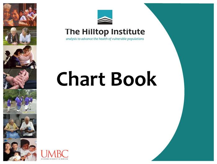 Hilltop Chart Books